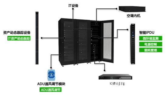 德讯智能机柜打造数据中心机房应用新理念