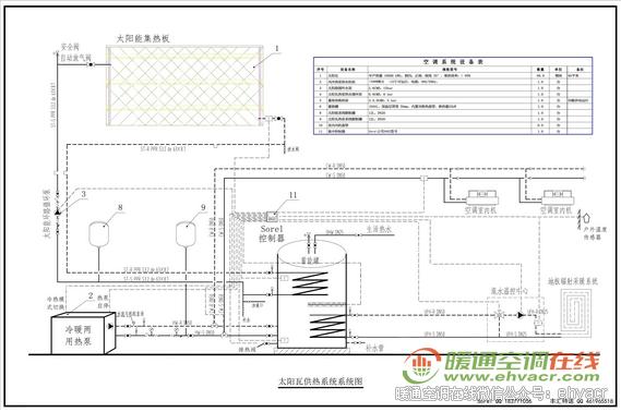 电加热:当冬天寒冷天气太阳能和热泵提供的水箱温度达不到时,电加热
