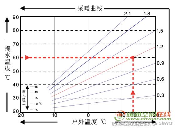 电路 电路图 电子 原理图 566_412